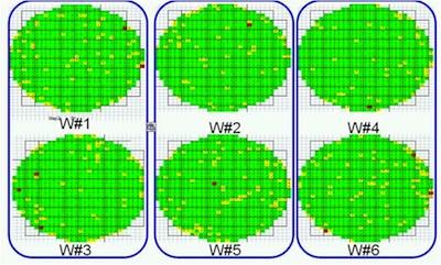 Hình 7: Wafer 1, 2, 3 và 5 có tích hợp SONOS; Wafer 4 và 6 là công nghệ CMOS nền