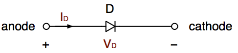esd_diode
