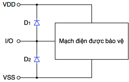 esd_double_diode