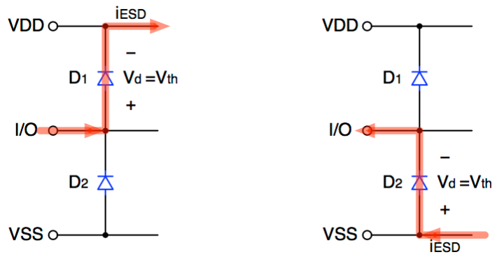 esd_double_diode_current