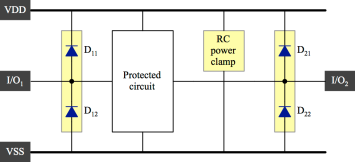esd_single_power_domain_chip_2