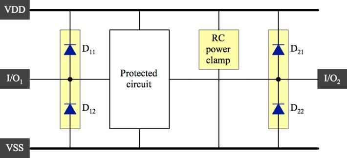esd_single_power_domain_chip_2