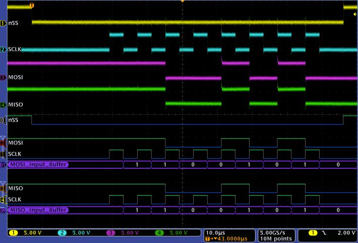 spi_mode1_rising_falling_setup_sample_lsb_0x53_125khz_nss