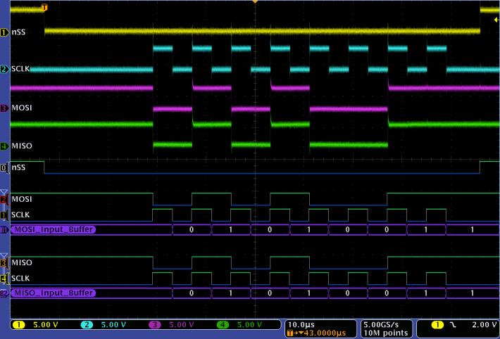 spi_mode1_rising_falling_setup_sample_msb_0x53_125khz_nss
