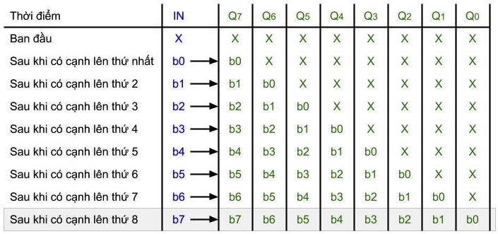 spi_table_1